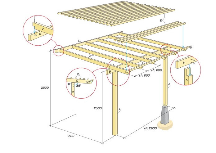 DIY Backyard gazebo