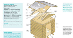 How to Make a Dog Kennel